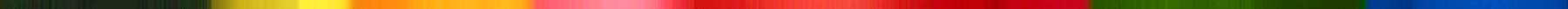 Eldorado Tintas automotivas e imobiliárias em afogados, no recife